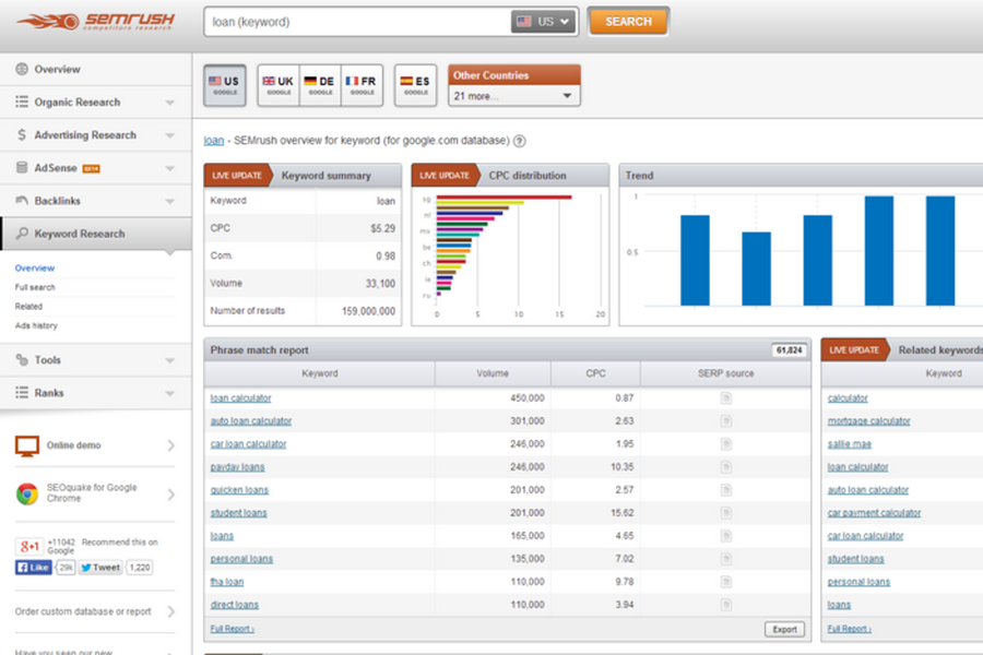 semrush-screenshot-4.png